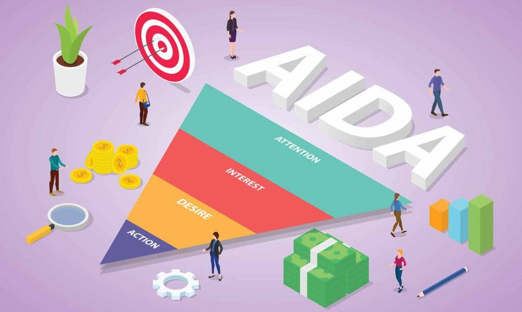 AIDA  - Attention, Interest, Desire, Action